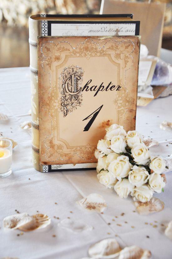 Super Nomi tavoli matrimonio: 10 idee originali a cui ispirarsi ZY85